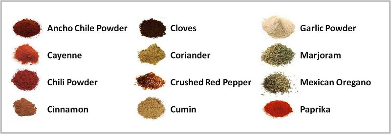 Mexican Spice Kit Spices